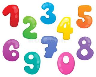 Numerologia – A influência da data de nascimento em sua vida