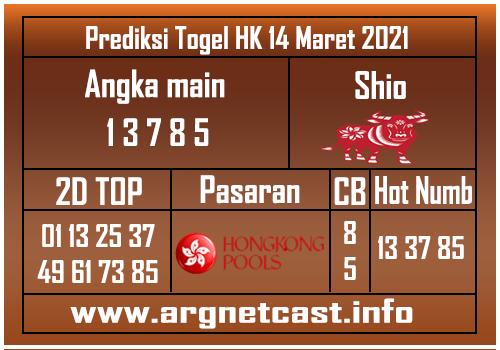 Prediksi HK 14 Maret 2021