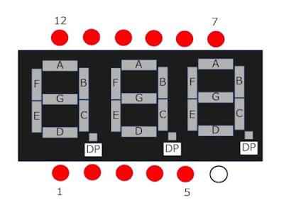 7セグメントLEDのピン配列