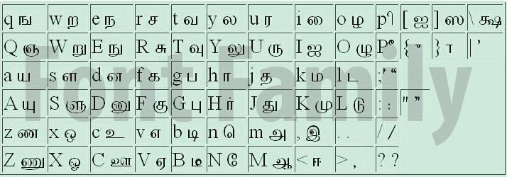 Download Font Family: Senthamizh Tamil Font Pack-2