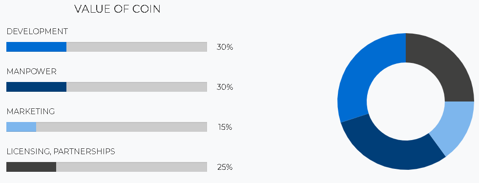 grundler btc marketing top 10 bitcoin cégek