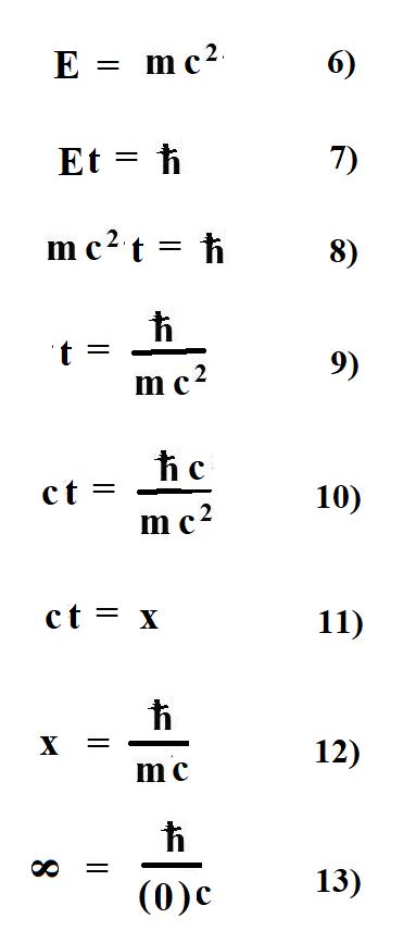 GM Jackson Physics and Mathematics: How A Mass-less Gluon