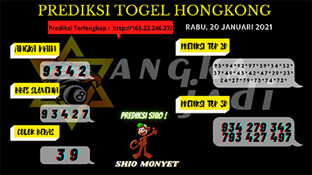 Prediksi Togel Angka Jitu Hongkong Rabu 20 Januari 2021