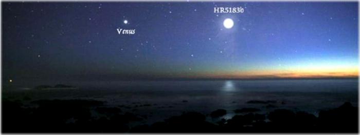 planetas habitaveis