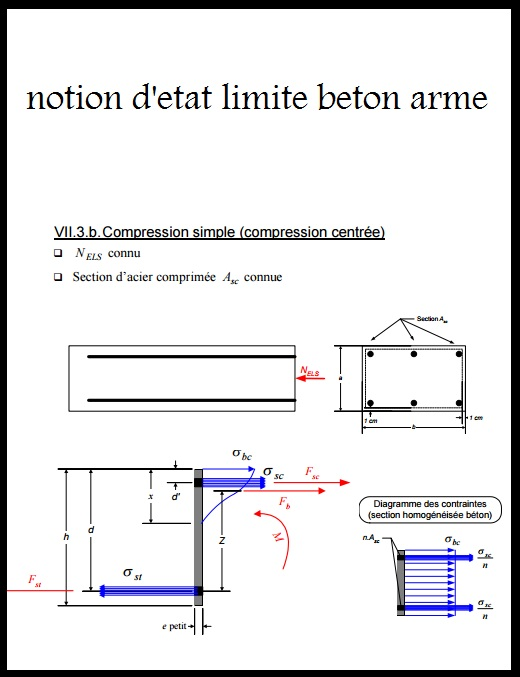 Notion d 39 etat limite beton arme pdf book batiment - Calcul quantite beton ...