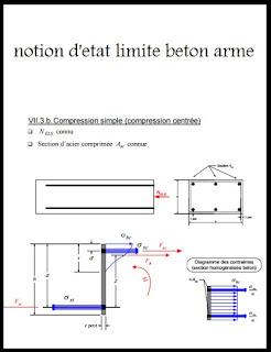 notion d'etat limite, beton arme, PDF