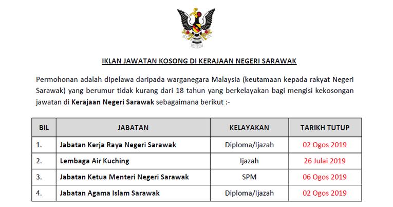 Jawatan Kosong Kerajaan Negeri Sarawak Kelayakan Spm Diploma Ijazah Ejawatankini Com