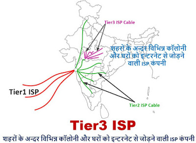 What is ISP in Hindi? ISP क्या है? Internet Service Provider क्या है?