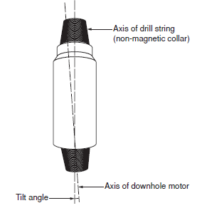 directional drilling Bent Sub