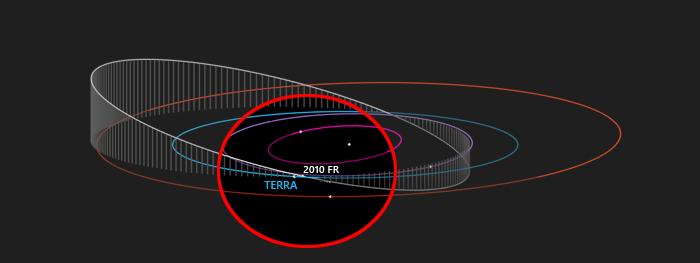 asteroide 2010 FR - tamanho de piramide do egito