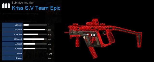 Detail Statistik Kriss S.V Team Epic