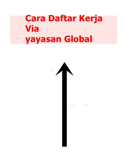 Yayasan Global Cikarang : yayasan, global, cikarang, Daftar, Kerja, Yayasan, Global