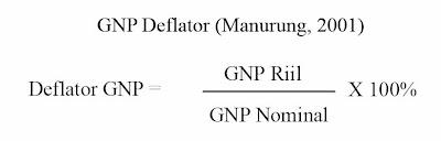 GNP Deflator (Manurung, 2001)