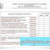 Contoh Format Kelengkapan Dokumen PPG/PPGJ Tahun 2019 - Galeri Guru