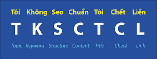 Process of writing standard SEO Content