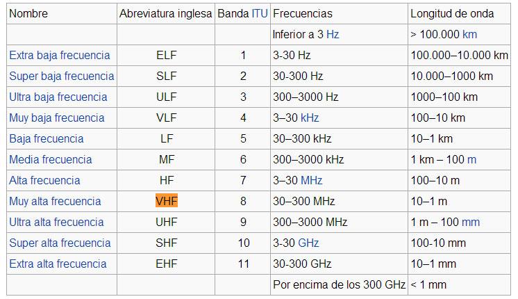 federal signal wig wag wiring diagram building pa200 pa300 siren ~ elsalvadorla