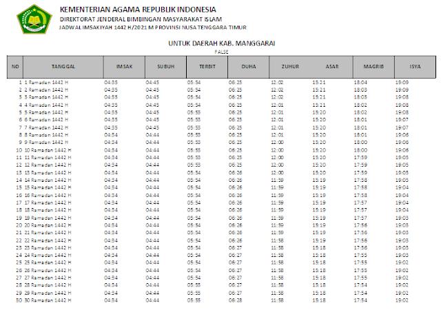 Jadwal Imsakiyah Ramadhan 1442 H Kabupaten Manggarai, Provinsi Nusa Tenggara Timur