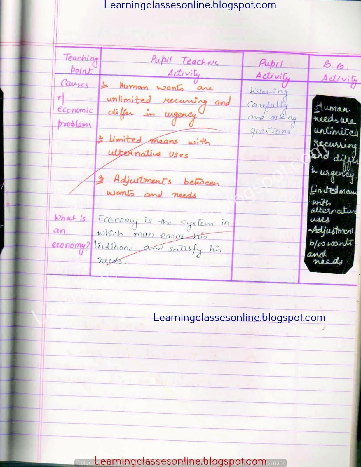 grade 11 economics lesson plans