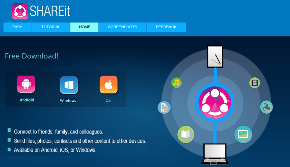 SHAREit App Download for PC, Windows/Laptop Free | APK for