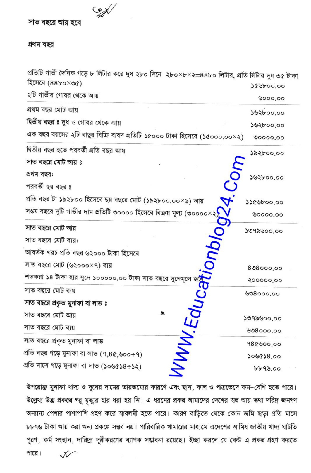 SSC / Dakhil (Vocational) Livestock Rearing and Farming Assignment Answer 2021 6