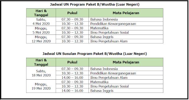 Jadwal Resmi UN Program Paket B/Wustha (Luar Negeri) dan JadwalResmi UN Susulan Program Paket B/Wustha (Luar Negeri)