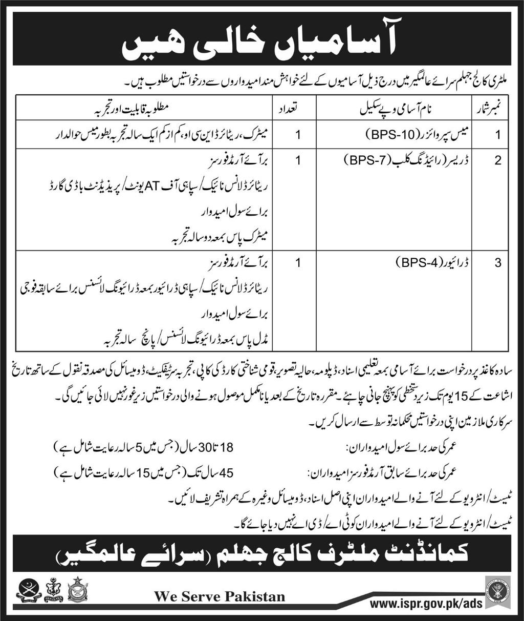Jobs in Military College Jhelum October 2017.
