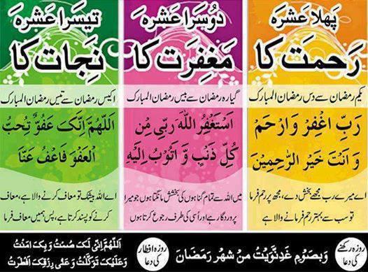 Ramadan ka 1st 2nd 3rd Ashra Ki Dua - Ramzan Phela Dusra tesra ...