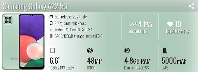 Samsung-galaxy-a22-5g-specs