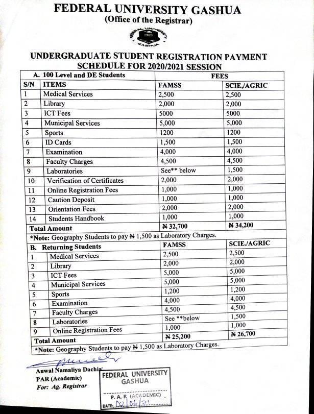 FUGashua School Fees Schedule 2020/2021 [Undergraduate]