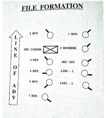 फाइल फार्मेशन