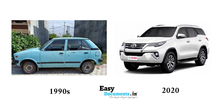 Car in 90s vs 2020
