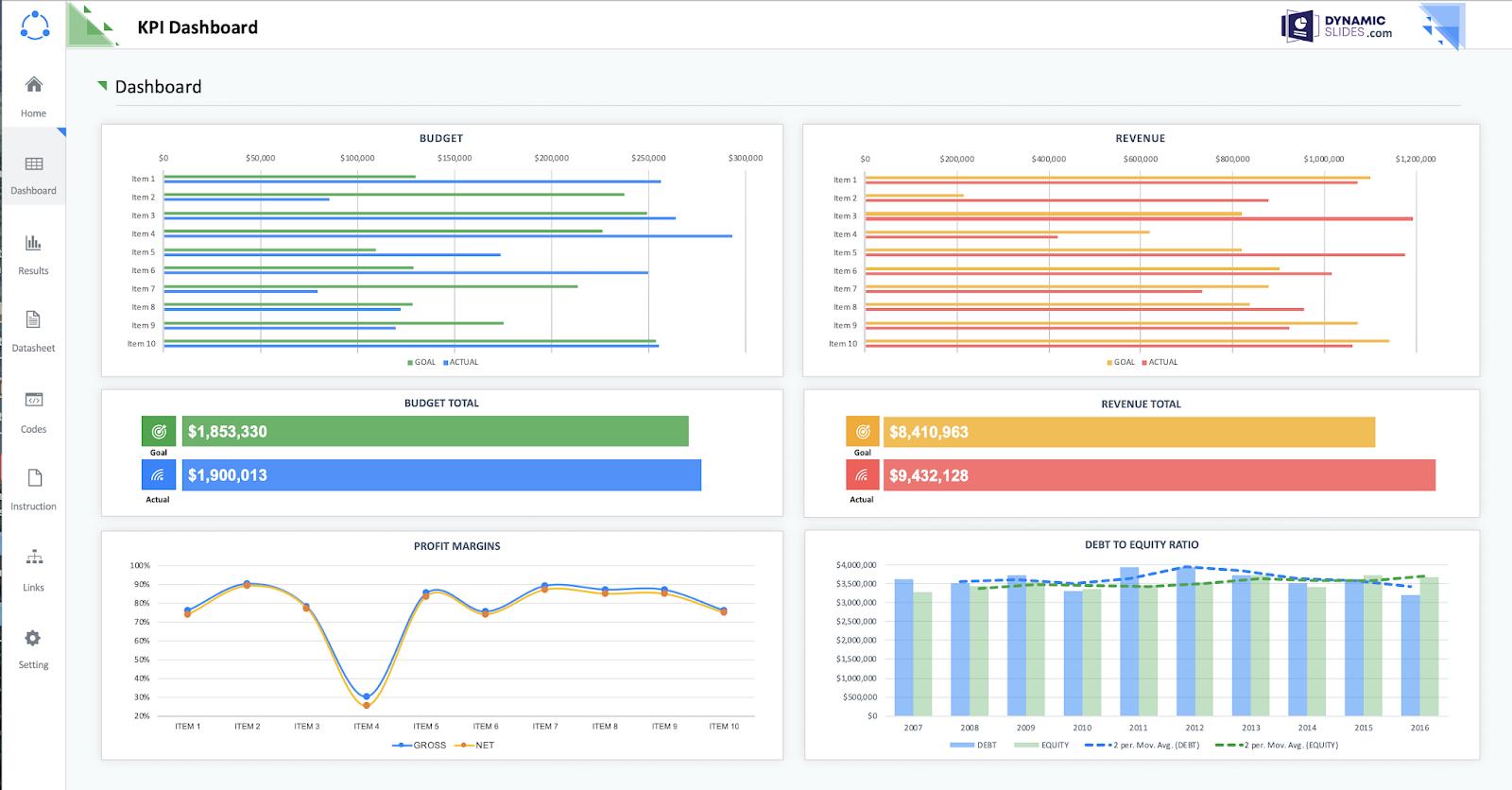 Kpi Business Free Dashboard Template Dynamic Slides