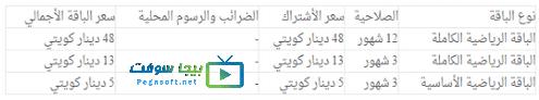 قيمة اشتراكات باقة بين سبورت في الكويت