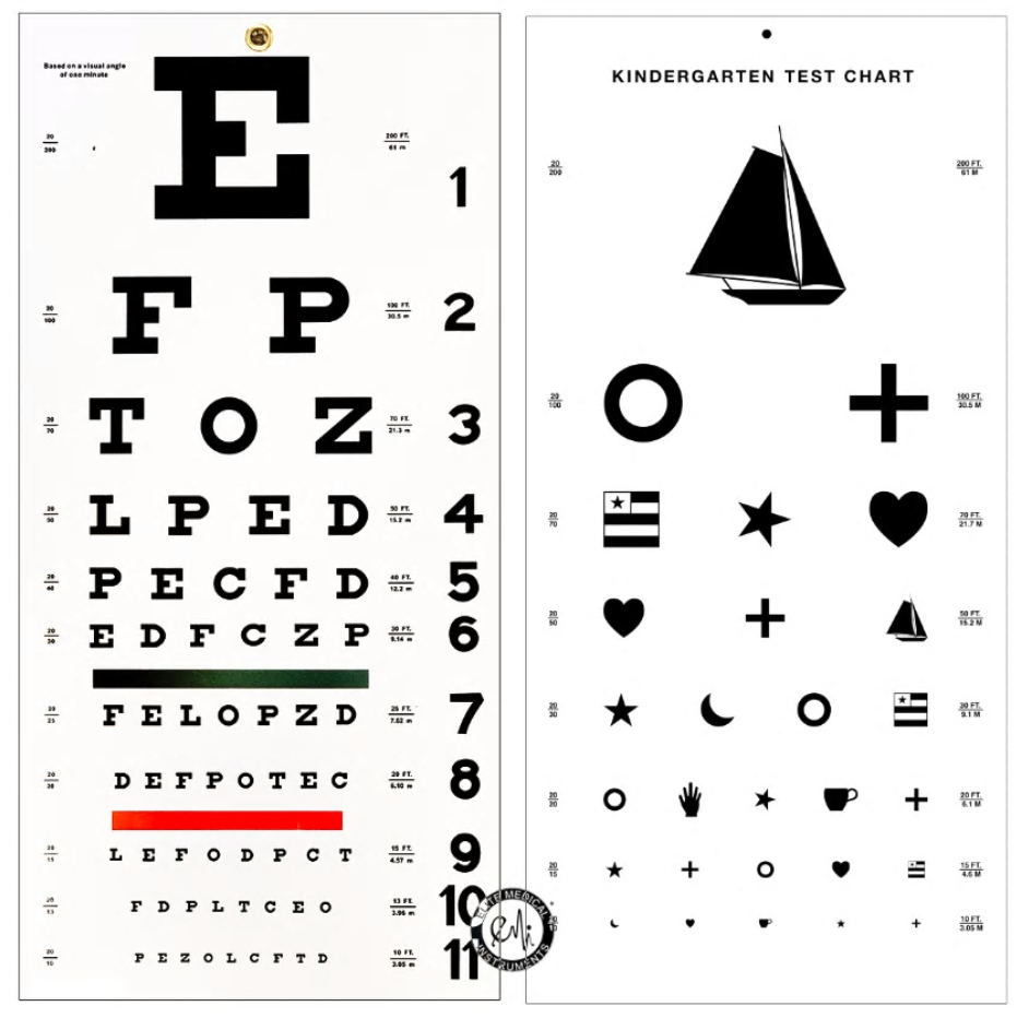 pediatric eye chart
