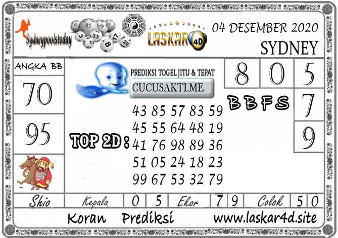 Prediksi Togel SYDNEY LASKAR4D 04 DESEMBER 2020