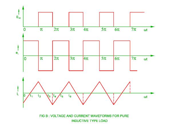 voltage-source-inverter-output-for-inductive-load.png