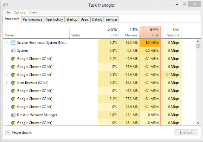 Perbaiki Penggunaan Disk 100% dan Tingkatkan Kinerja Windows