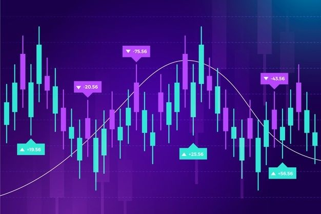 HOW TO DO TRADING IN THE COMMODITY MARKET