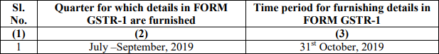 Time period for furnishing details in FORM GSTR-1