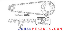 Rantai dan rangka sepeda motor merupakan salah satu komponen penting pada sepeda motor Komponen Rantai Sepeda Motor Bebek