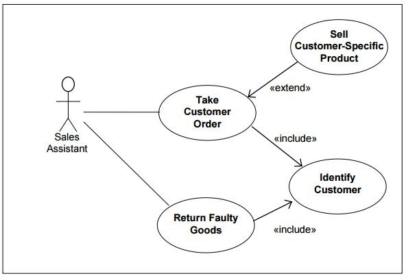 microsoft use case diagram
