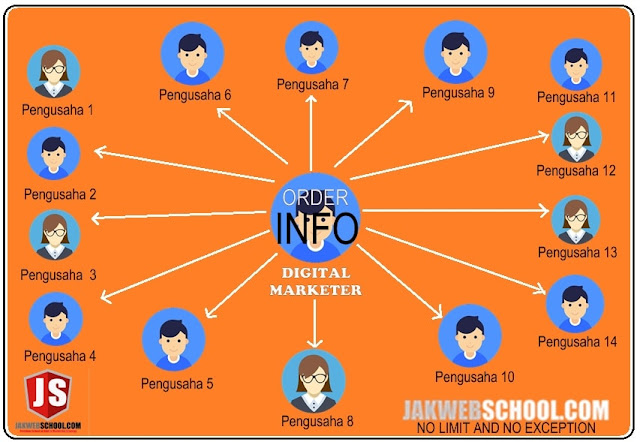 kursus digital marketing jakarta, kursus digital marketing murah