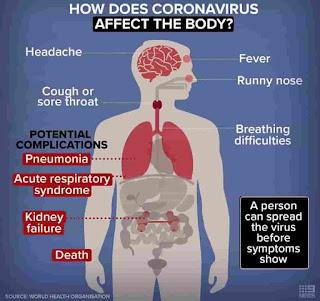 prevention of corona