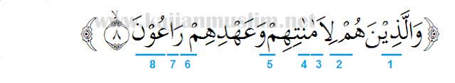 Hukum Tajwid Surat Al-Mu'minun Ayat 8 Lengkap Dengan Arab Latin