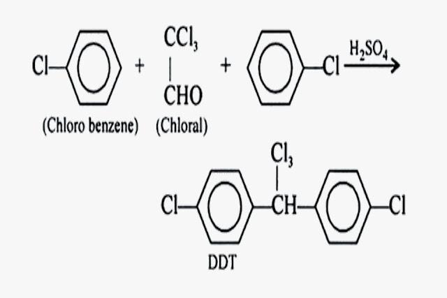 طريقة تحضير ال DDT