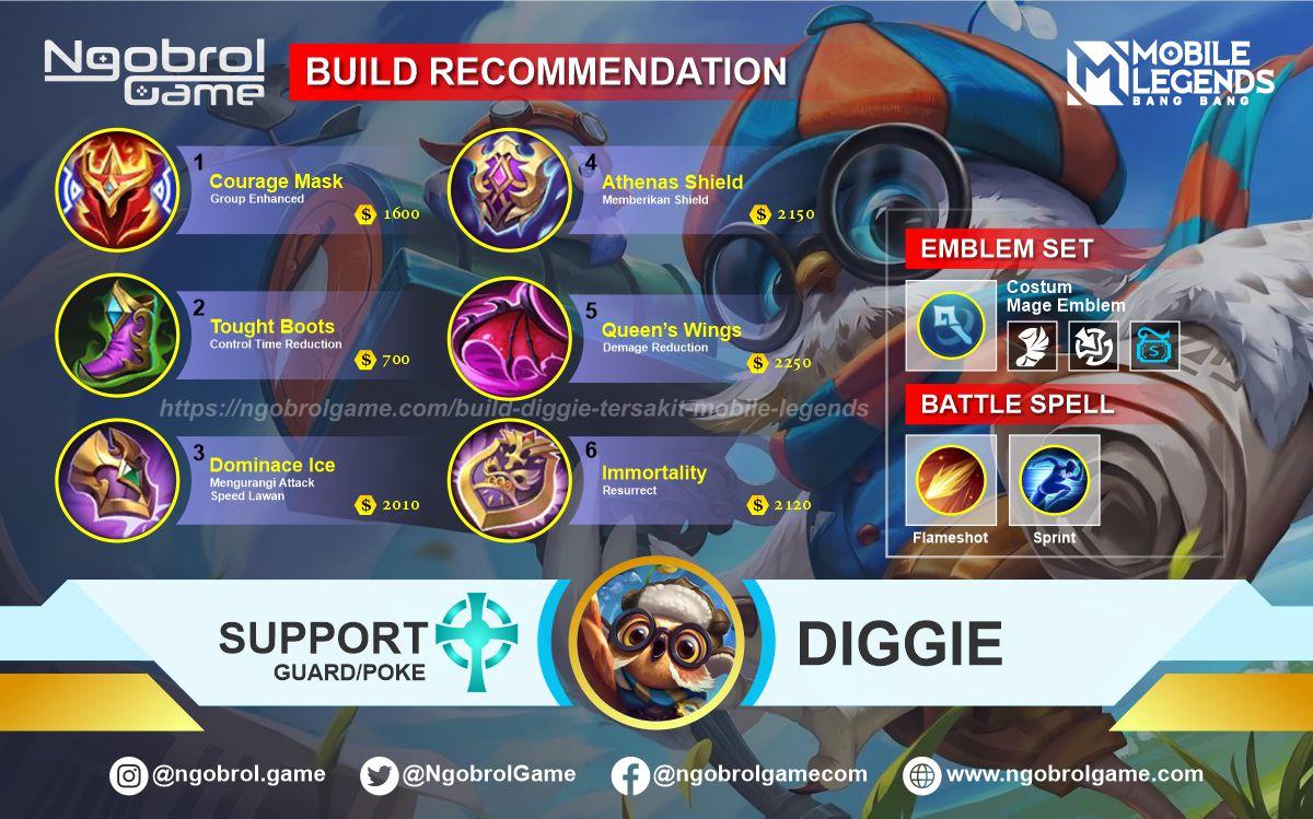 Build Diggie Tersakit 2021 Mobile Legends