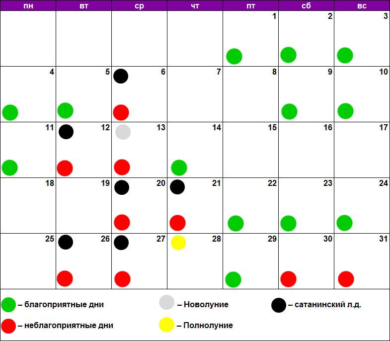 Лунный календарь наращивания январь 2021