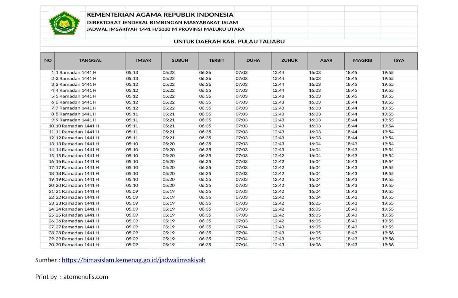 Jadwal Imsakiyah Pulau Taliabu 2020 dari KEMENAG - Ato Menulis