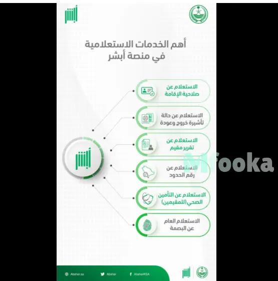 الاستعلام عن المخالفات المرورية السعودية برقم الهوية