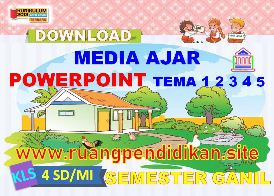 Media Ajar PowerPoint (PPT) Kelas 4 SD/MI